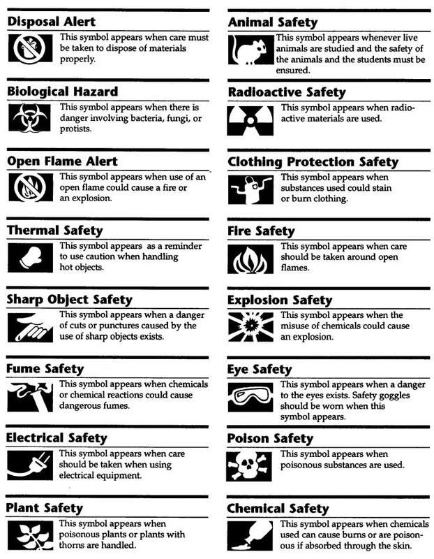safety symbols mrs toriz 39 biology website. Black Bedroom Furniture Sets. Home Design Ideas